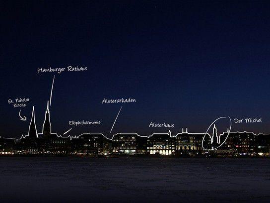 Die Hamburger Skyline