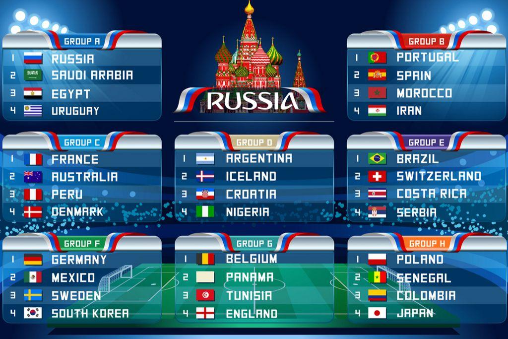 32 Teams kämpfen um den Weltmeistertitel 2018